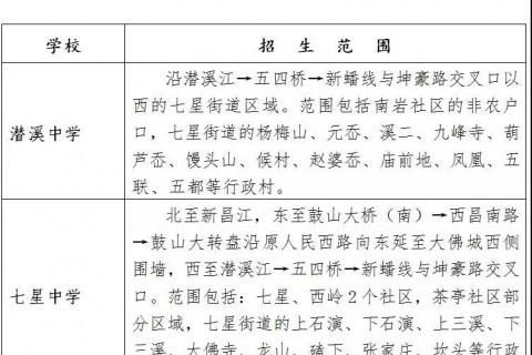 最新!2019新昌城区中小学学区调整,你家孩子要去哪所学校?