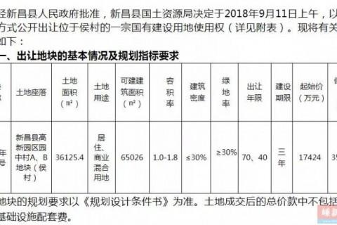 新昌县凯元置业有限公司以17424万元拍下元候村地块
